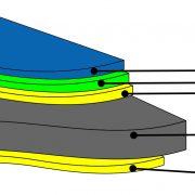 utomocolor