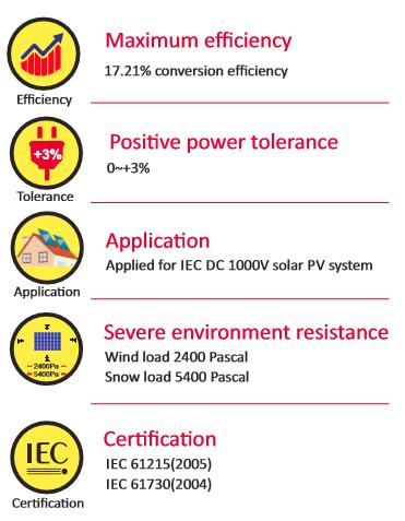 solar power10