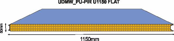 PU PIR U1150 FLAT